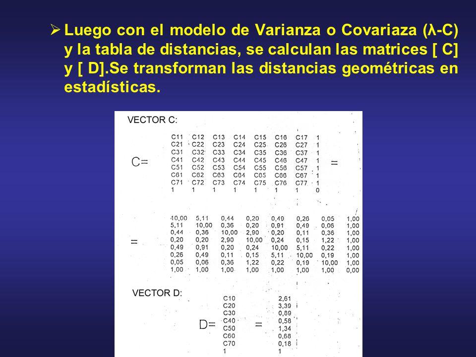 Luego con el modelo de Varianza o Covariaza (λ-C) y la tabla de distancias, se calculan las matrices [ C] y [ D].Se transforman las distancias geométricas en estadísticas.